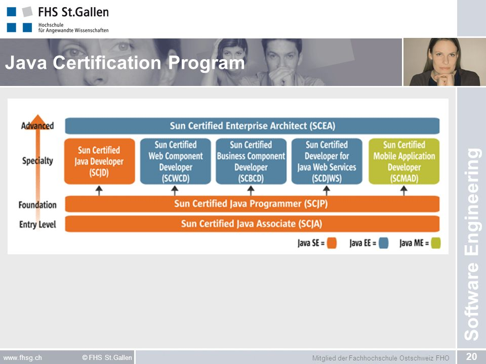 Java Certification Program