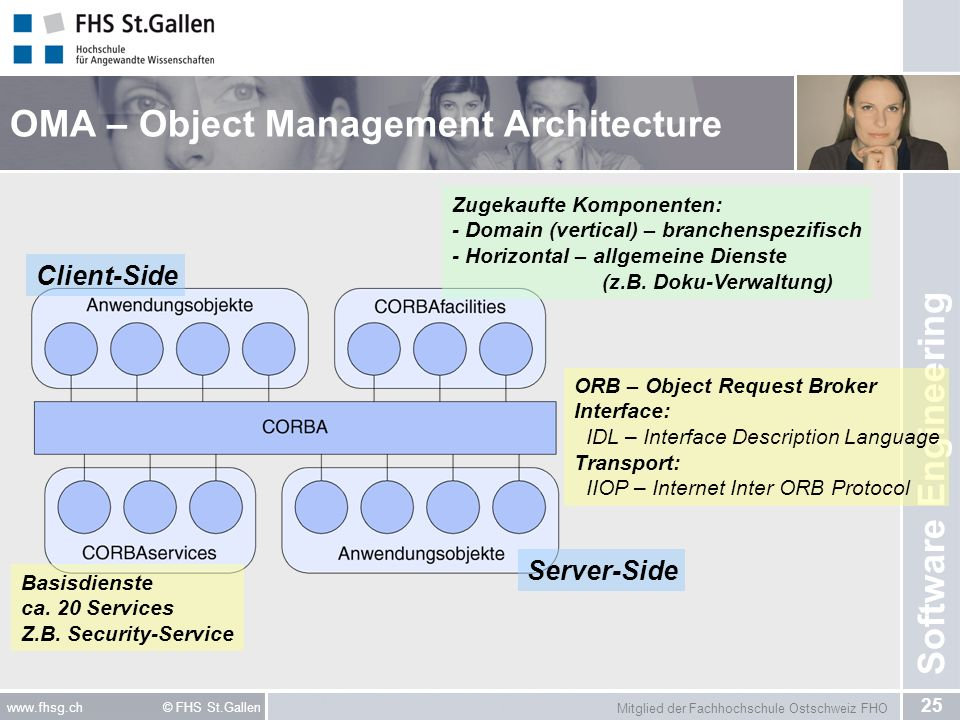 OMA – Object Management Architecture