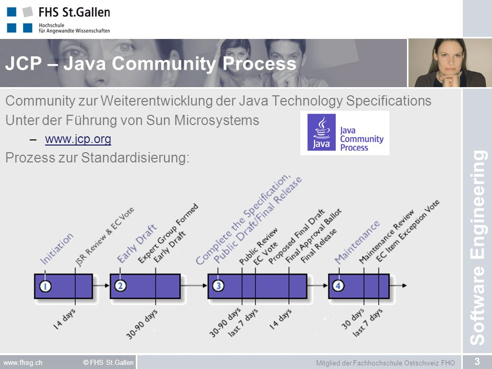 JCP – Java Community Process