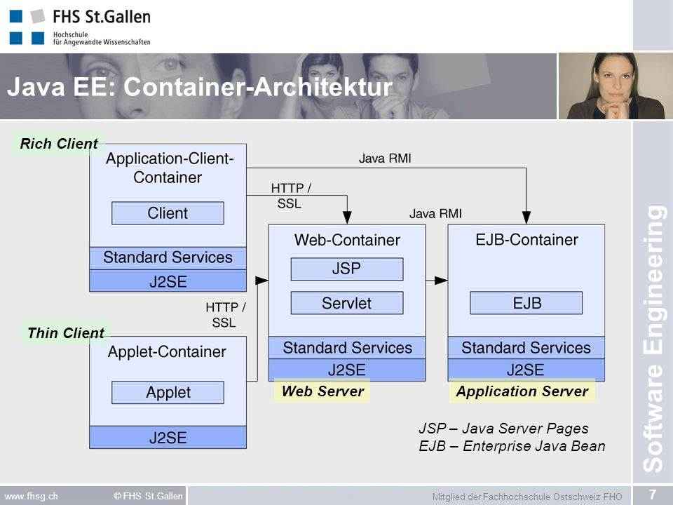 Java EE: Container-Architektur