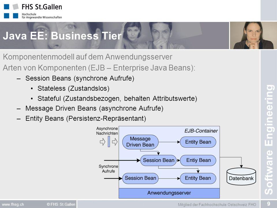 Java EE: Business Tier Komponentenmodell auf dem Anwendungsserver