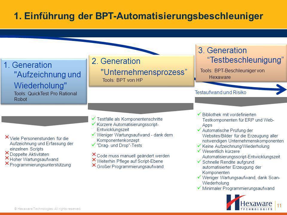 1. Einführung der BPT-Automatisierungsbeschleuniger