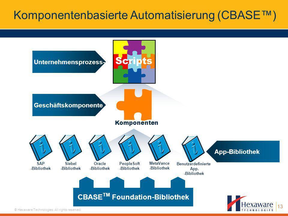 Komponentenbasierte Automatisierung (CBASE™)