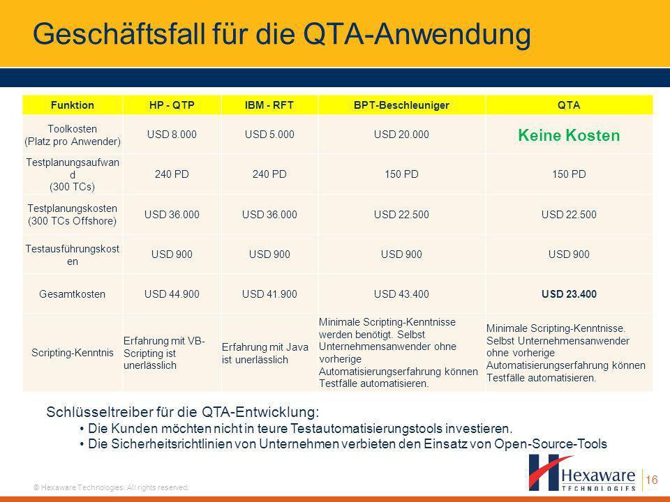 Geschäftsfall für die QTA-Anwendung