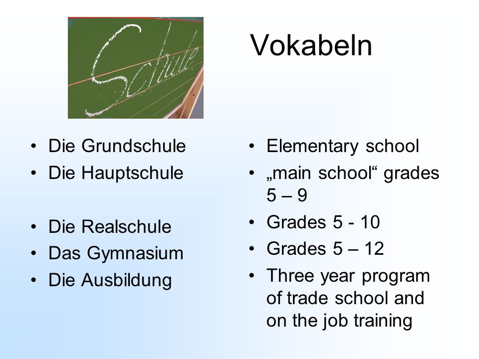Vokabeln Die Grundschule Die Hauptschule Die Realschule Das Gymnasium