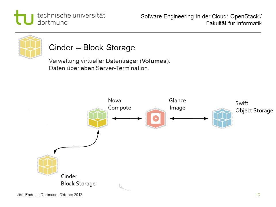 Cinder – Block Storage Verwaltung virtueller Datenträger (Volumes).