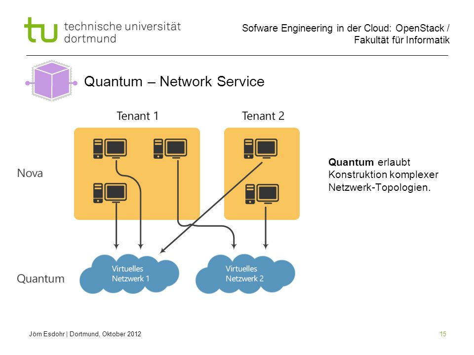Quantum – Network Service