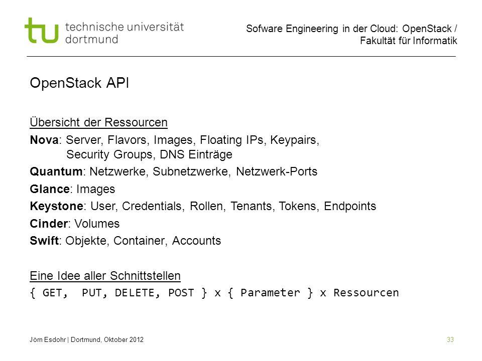 OpenStack API Übersicht der Ressourcen