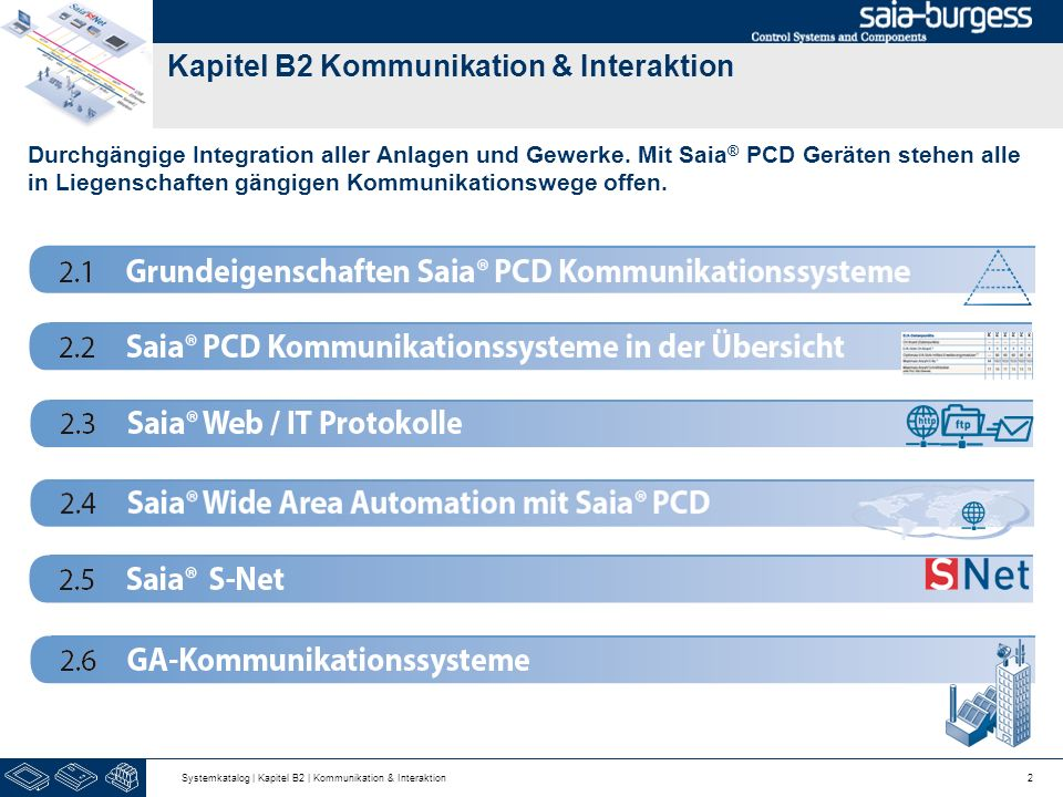 Kapitel B2 Kommunikation & Interaktion