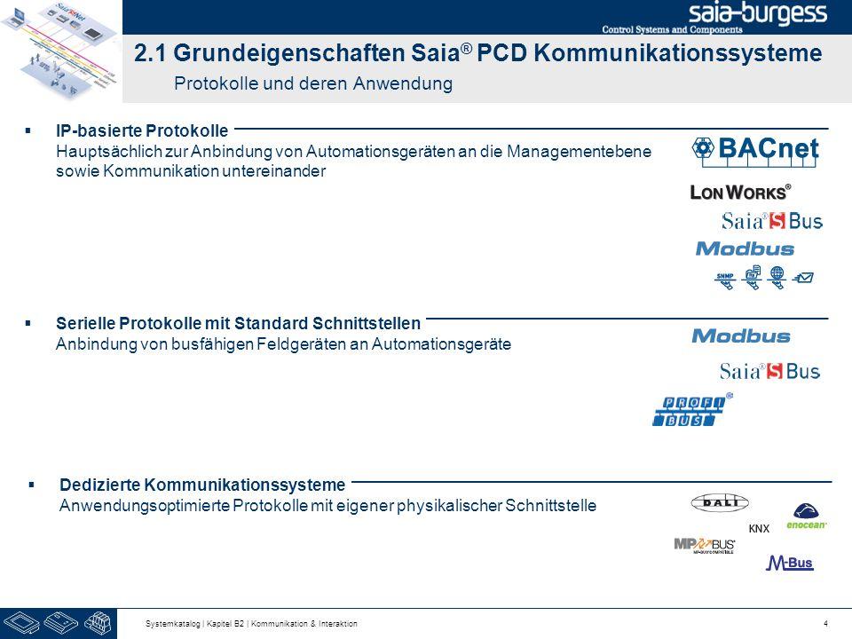 2.1 Grundeigenschaften Saia® PCD Kommunikationssysteme Protokolle und deren Anwendung