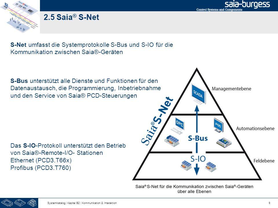 2.5 Saia® S-Net S-Net umfasst die Systemprotokolle S-Bus und S-IO für die Kommunikation zwischen Saia®-Geräten.