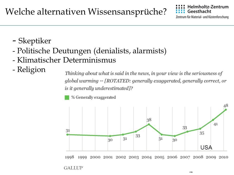 Skeptiker Welche alternativen Wissensansprüche