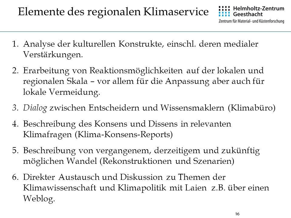 Elemente des regionalen Klimaservice