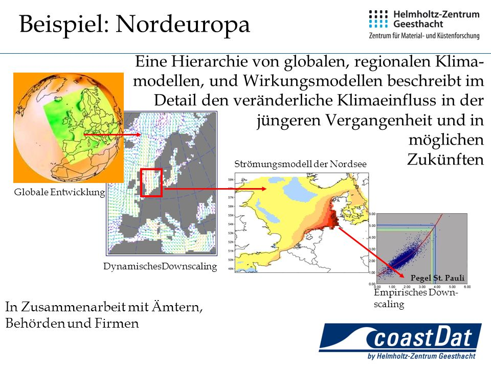 Beispiel: Nordeuropa