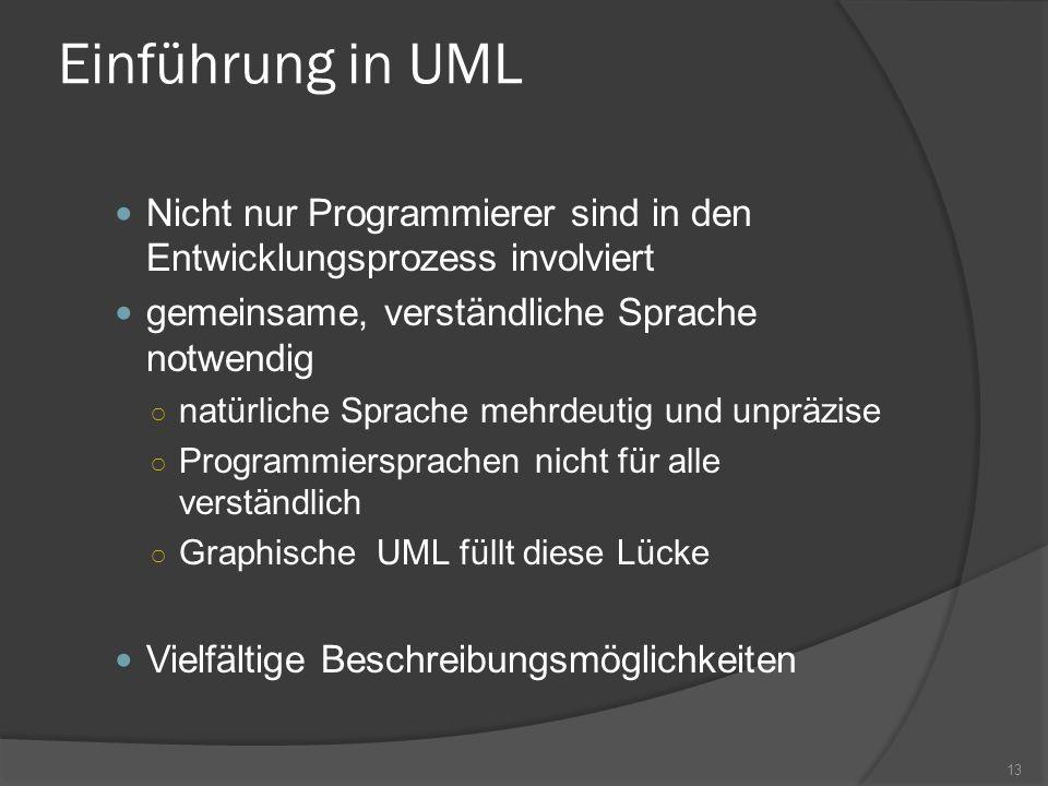 Einführung in UML Nicht nur Programmierer sind in den Entwicklungsprozess involviert gemeinsame, verständliche Sprache notwendig.
