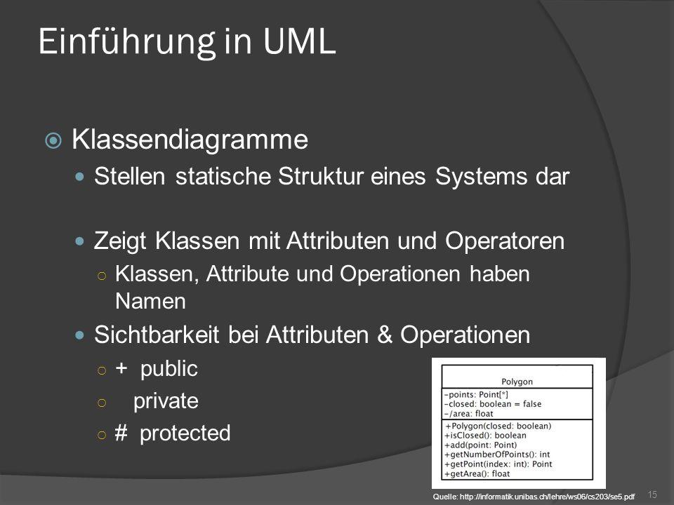 Einführung in UML Klassendiagramme