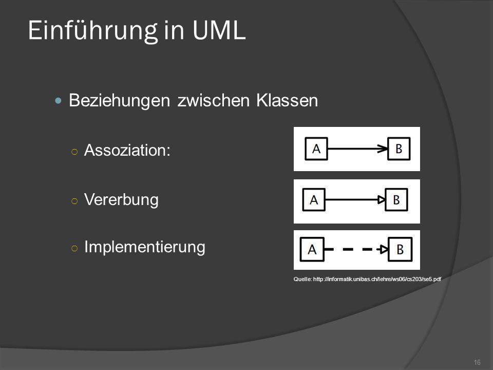 Einführung in UML Beziehungen zwischen Klassen Assoziation: Vererbung