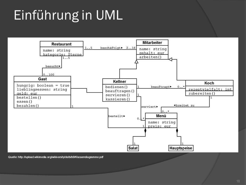 Einführung in UML Quelle: http://upload.wikimedia.org/wikiversity/de/b/b9/Klassendiagramme.pdf