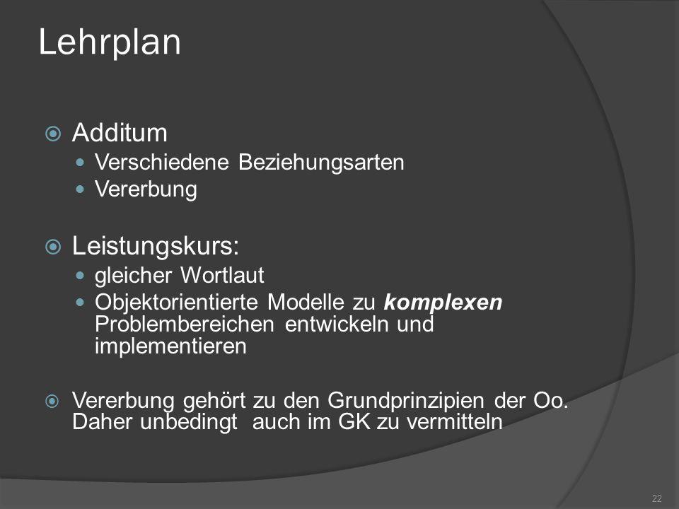 Lehrplan Additum Leistungskurs: Verschiedene Beziehungsarten Vererbung