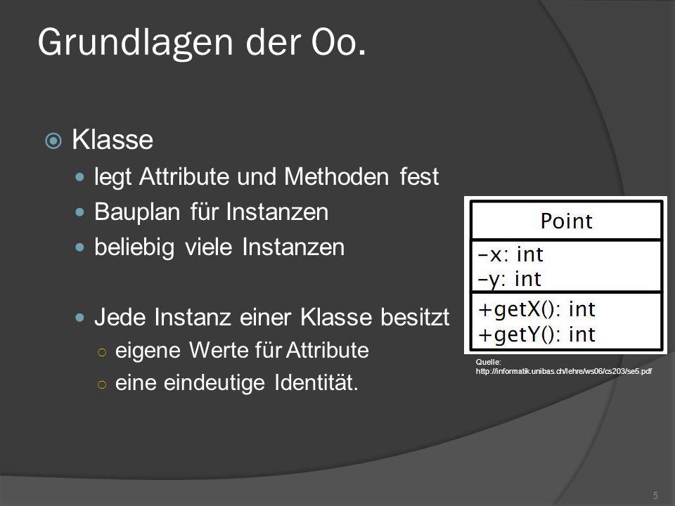 Grundlagen der Oo. Klasse legt Attribute und Methoden fest