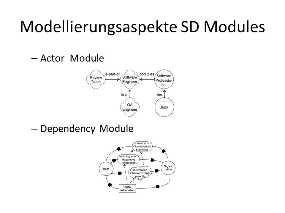 Modellierungsaspekte SD Modules
