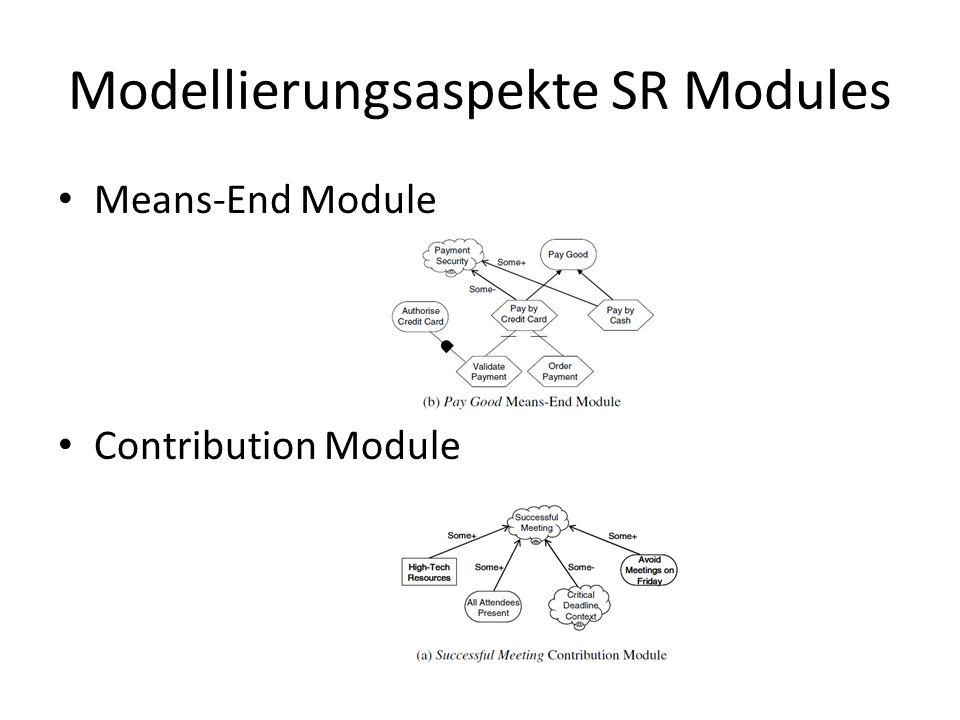 Modellierungsaspekte SR Modules