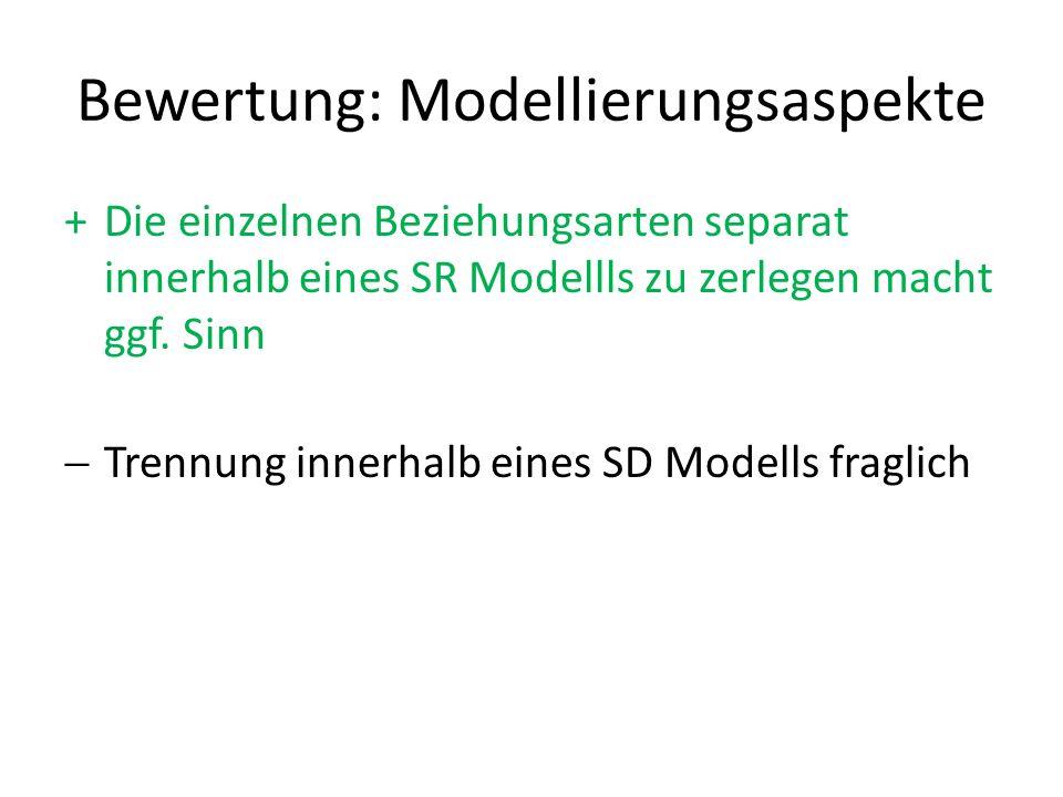 Bewertung: Modellierungsaspekte