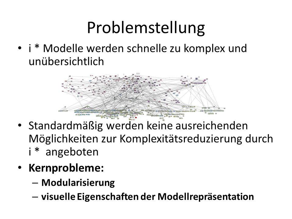 Problemstellung i * Modelle werden schnelle zu komplex und unübersichtlich.