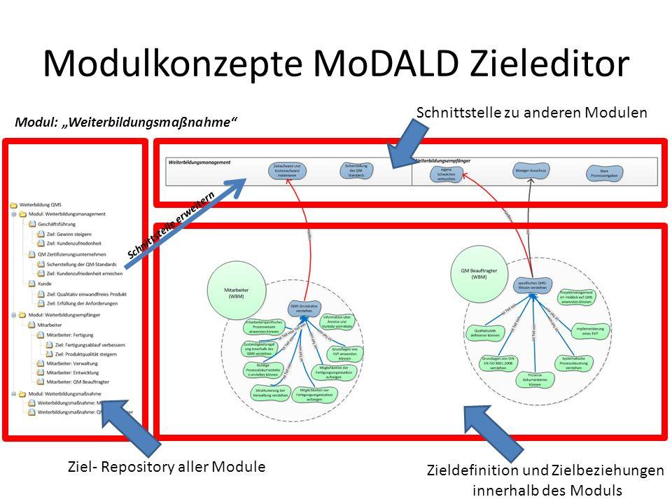 Modulkonzepte MoDALD Zieleditor