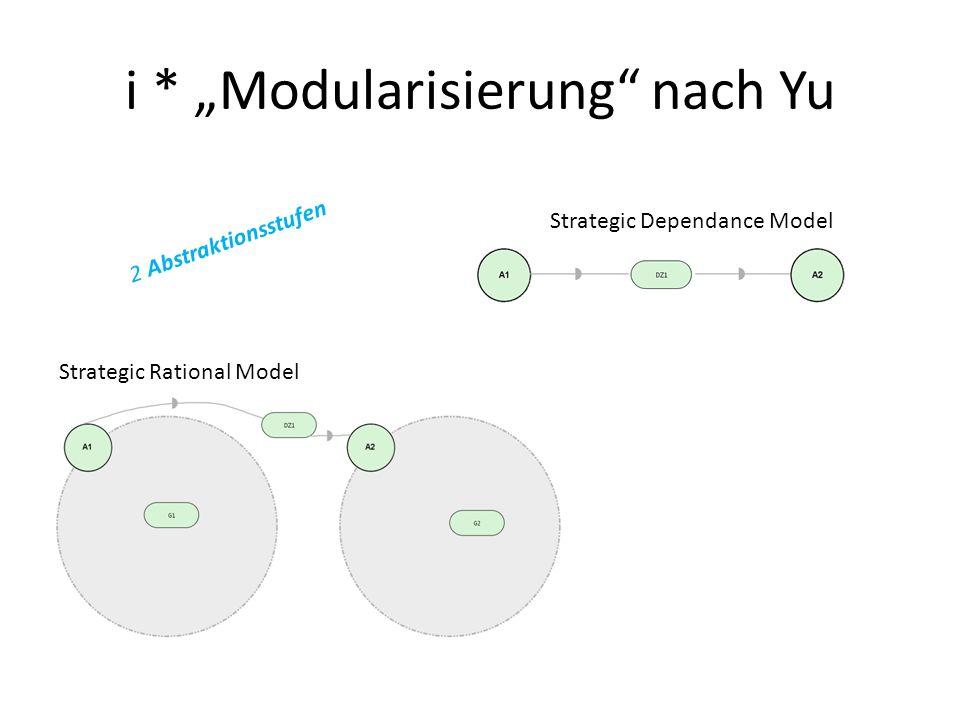 """i * """"Modularisierung nach Yu"""