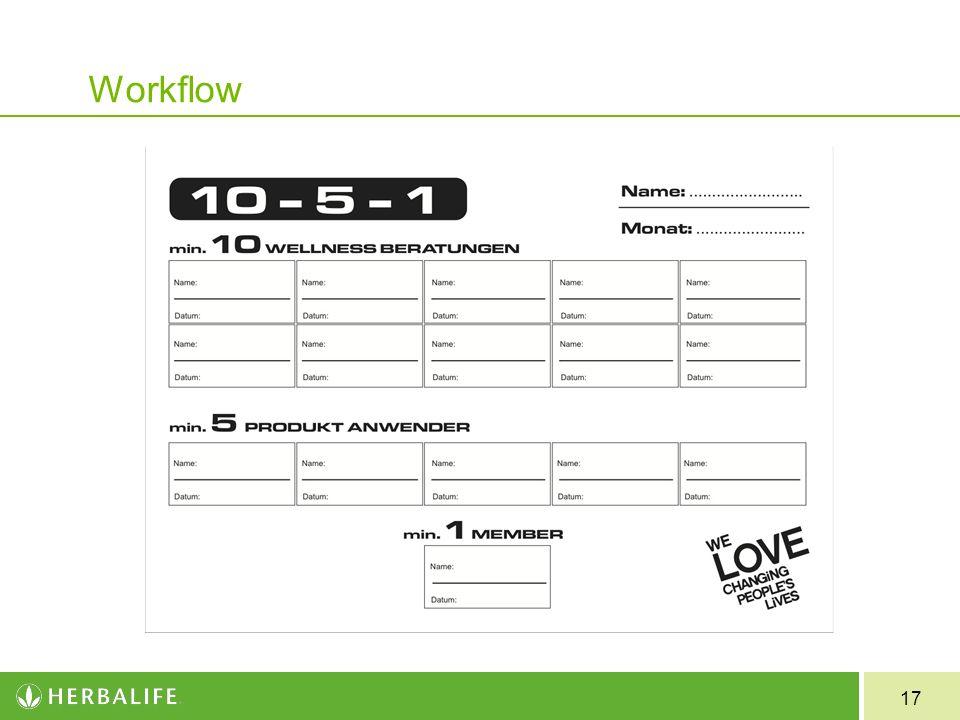 Workflow Die beste Übersicht über deine Aktivität. Wer arbeitet damit Wer hat Wachstum durch dieses systematische Arbeiten erlangt