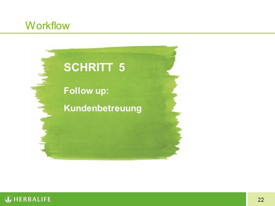 Workflow SCHRITT 5 Follow up: Kundenbetreuung 22