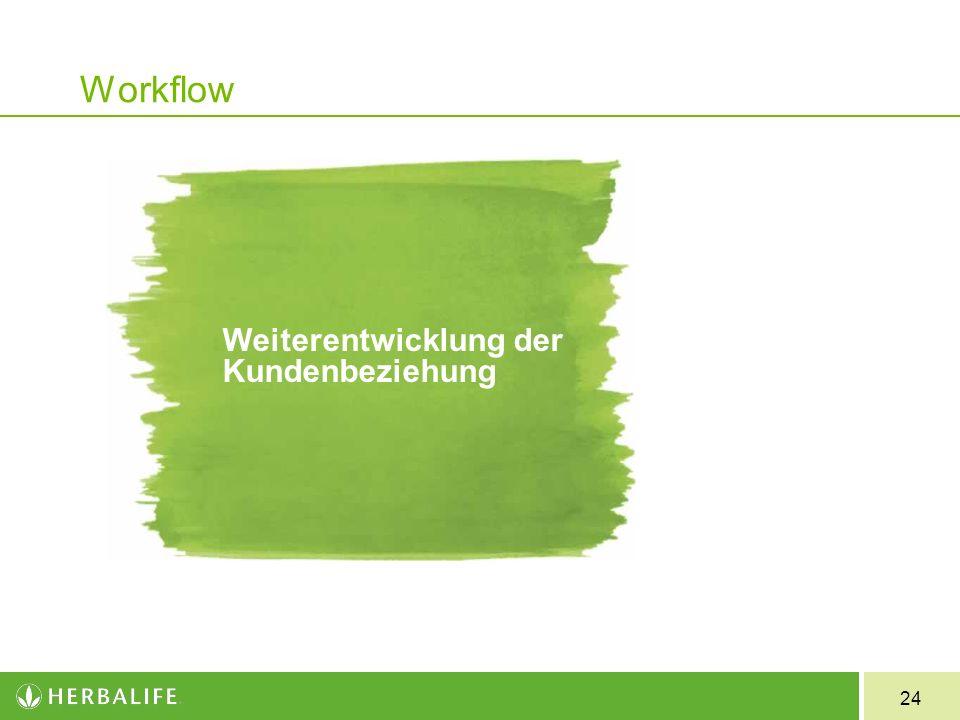 Workflow Weiterentwicklung der Kundenbeziehung 24