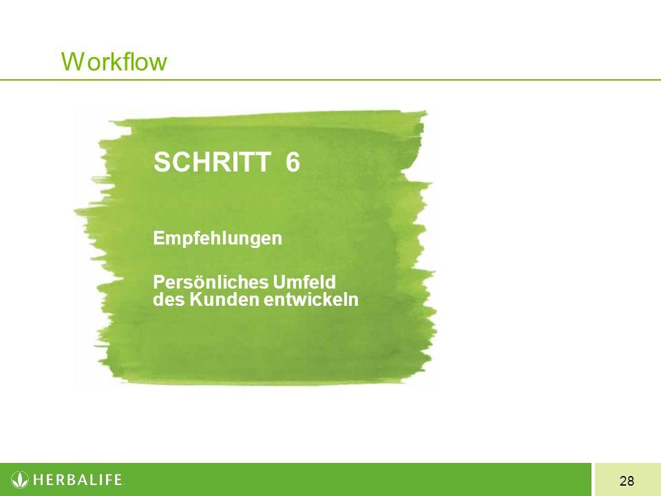 SCHRITT 6 Empfehlungen Workflow