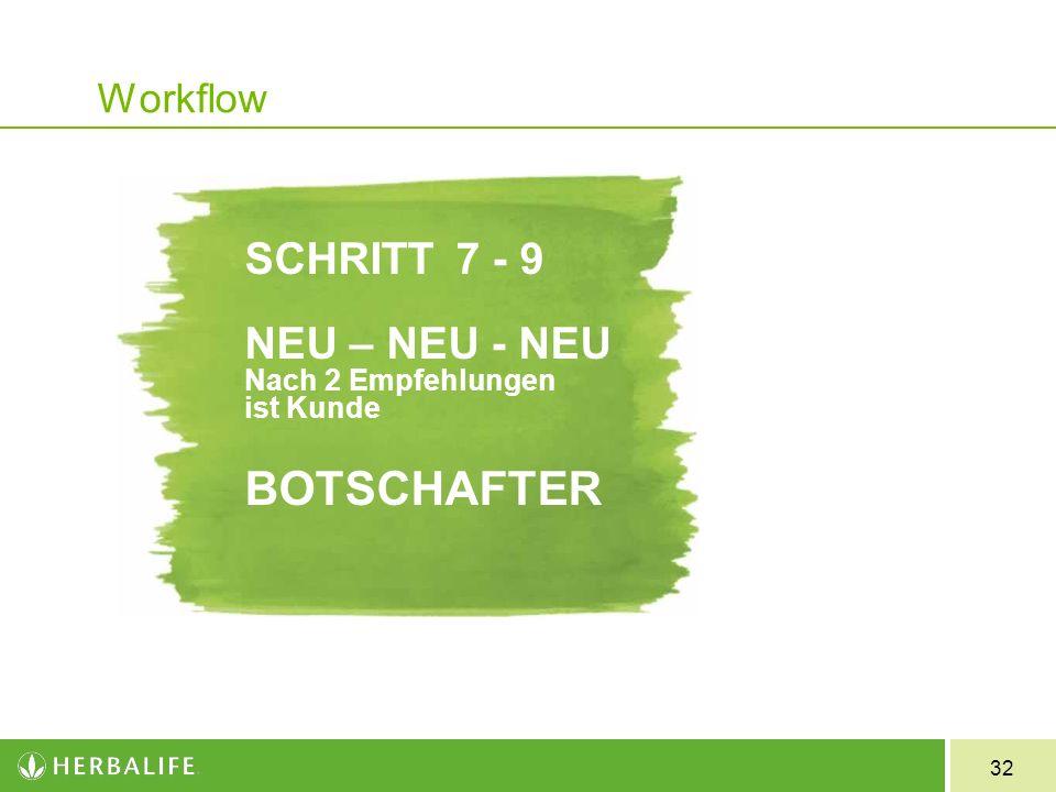 BOTSCHAFTER SCHRITT 7 - 9 NEU – NEU - NEU Nach 2 Empfehlungen Workflow