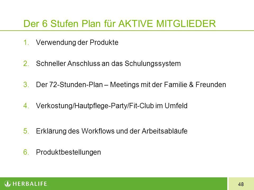 Der 6 Stufen Plan für AKTIVE MITGLIEDER