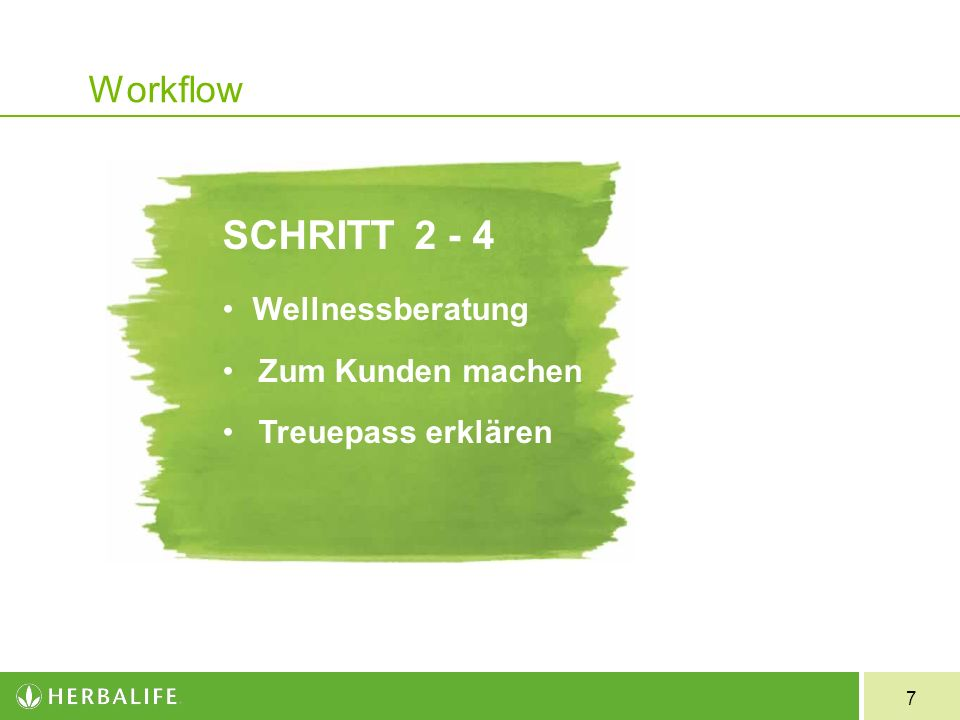 SCHRITT 2 - 4 Workflow Wellnessberatung Zum Kunden machen