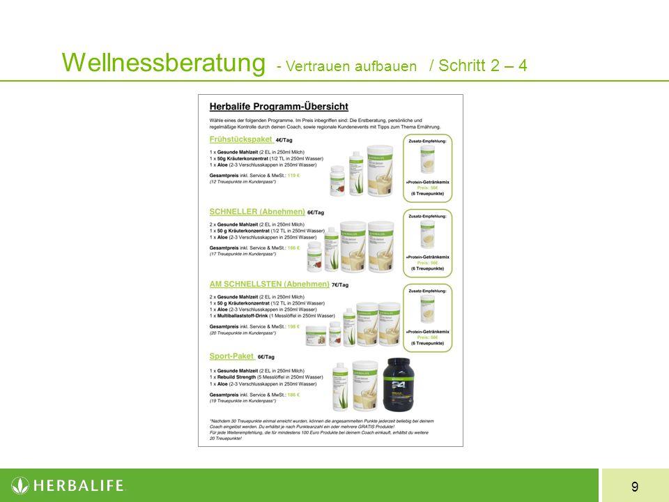 Wellnessberatung - Vertrauen aufbauen / Schritt 2 – 4