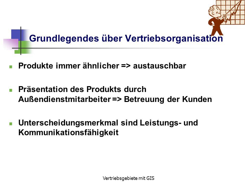 Grundlegendes über Vertriebsorganisation