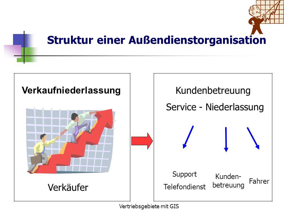 Struktur einer Außendienstorganisation