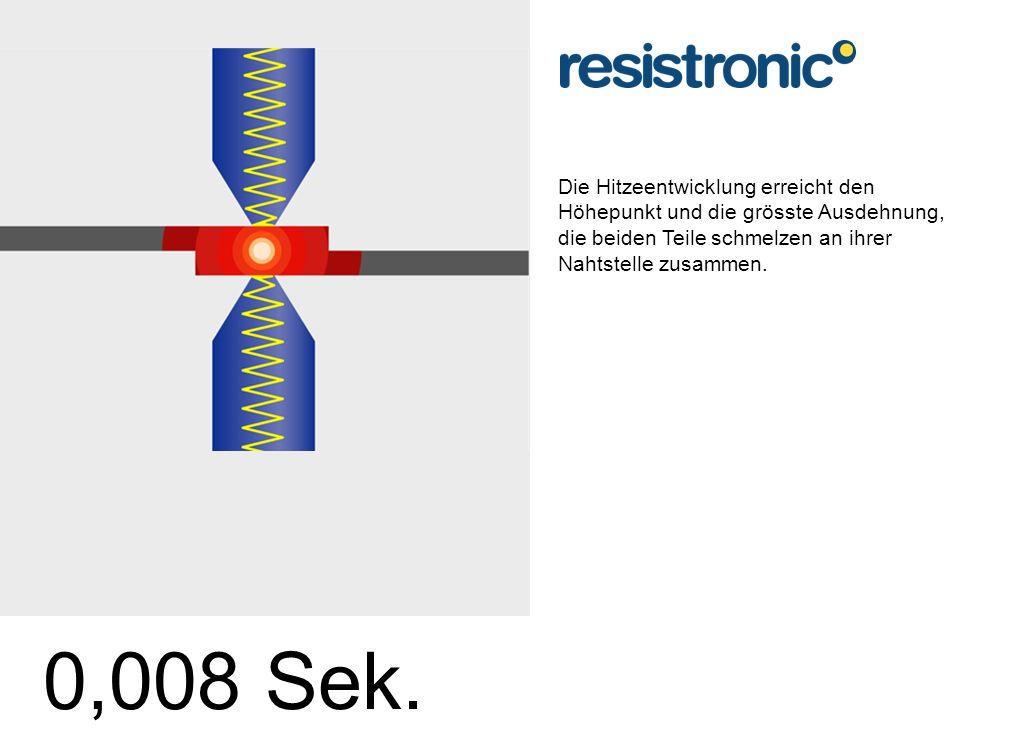Die Hitzeentwicklung erreicht den Höhepunkt und die grösste Ausdehnung, die beiden Teile schmelzen an ihrer Nahtstelle zusammen.