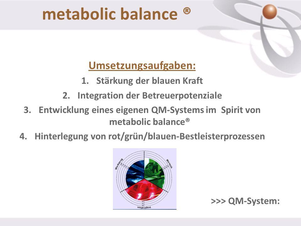 metabolic balance ® Umsetzungsaufgaben: Stärkung der blauen Kraft