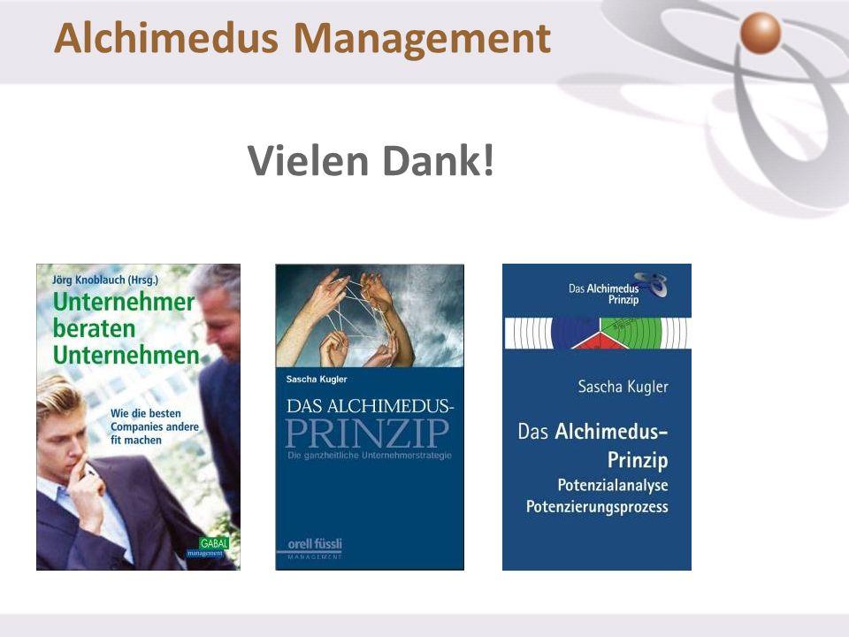 Alchimedus Management
