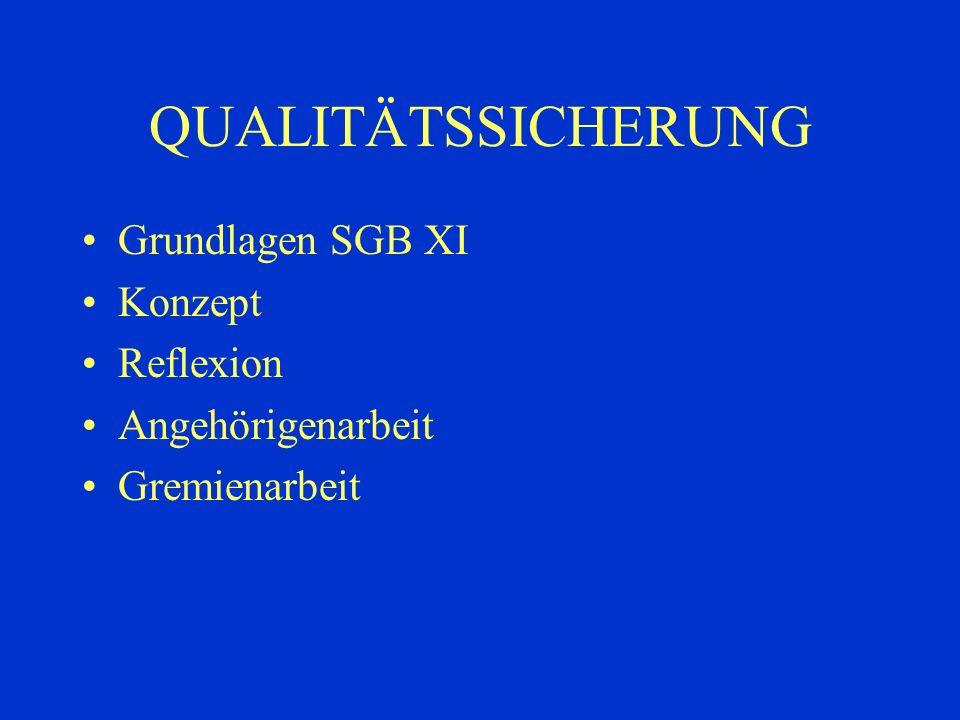 QUALITÄTSSICHERUNG Grundlagen SGB XI Konzept Reflexion
