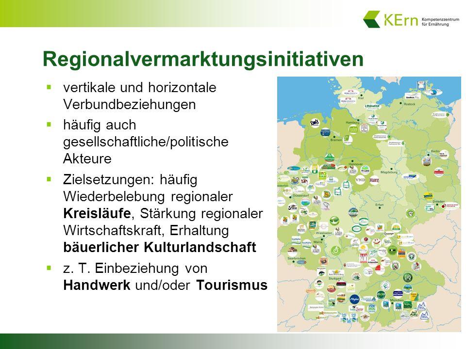 Regionalvermarktungsinitiativen