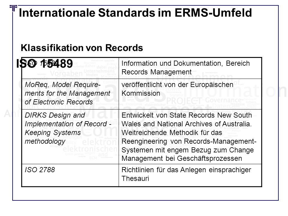 ISO Internationale Standards im ERMS-Umfeld