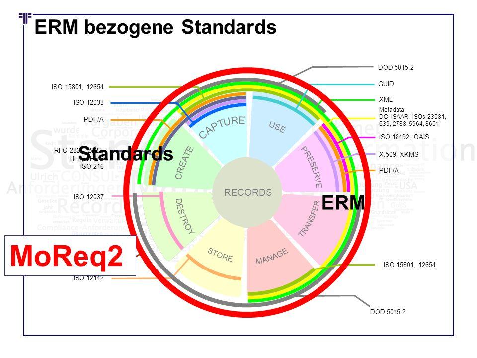 ERM bezogene Standards