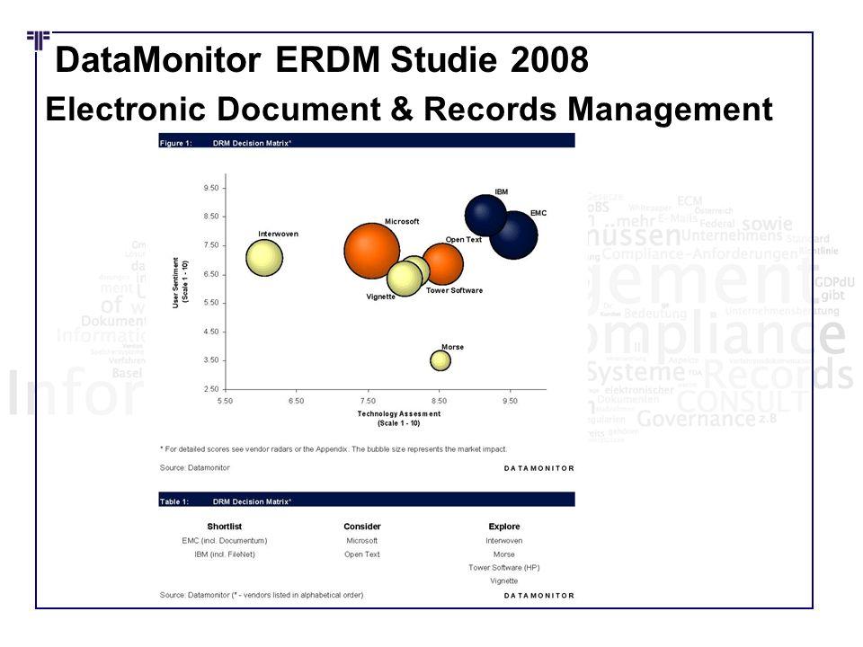 DataMonitor ERDM Studie 2008