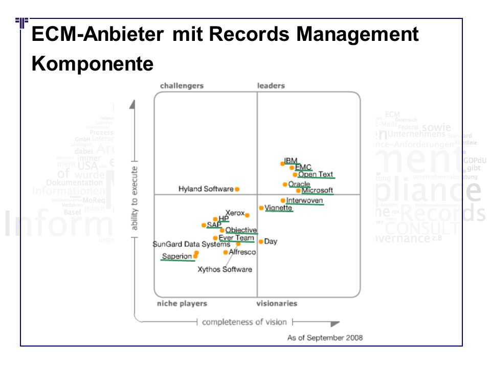 ECM-Anbieter mit Records Management