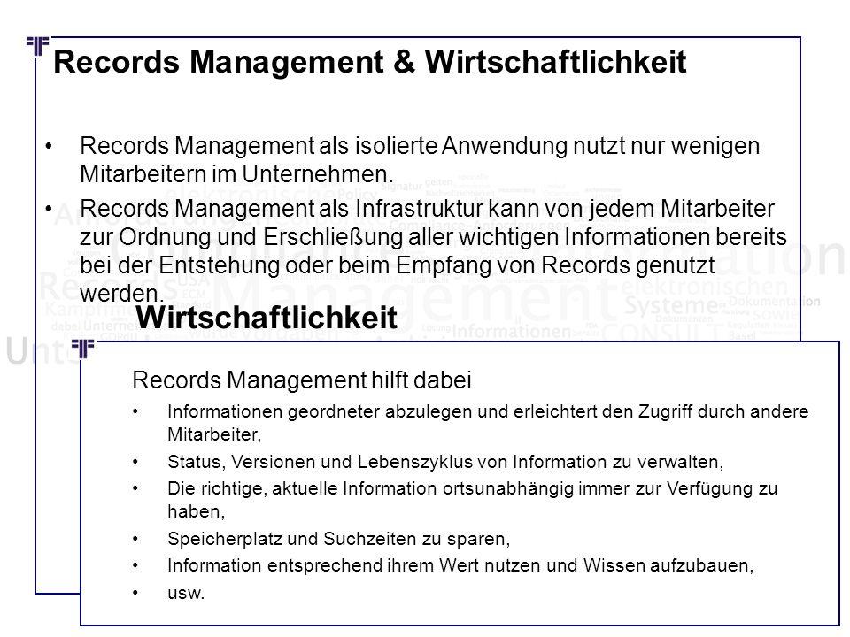 Records Management & Wirtschaftlichkeit